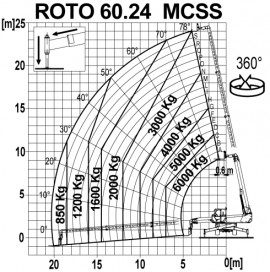 60.24 MCSS