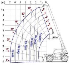TF45.11T-170
